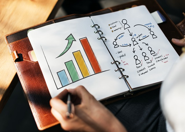 The 10 Essentials of Operational Planning You Need to Know Part 2