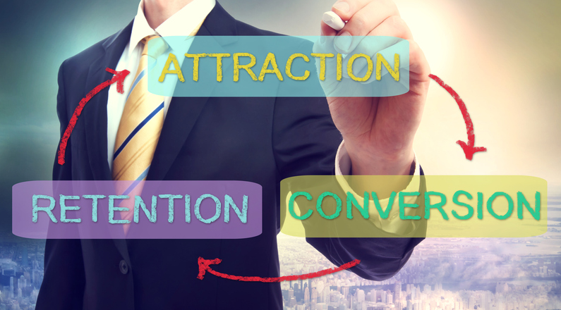 attraction conversion retention
