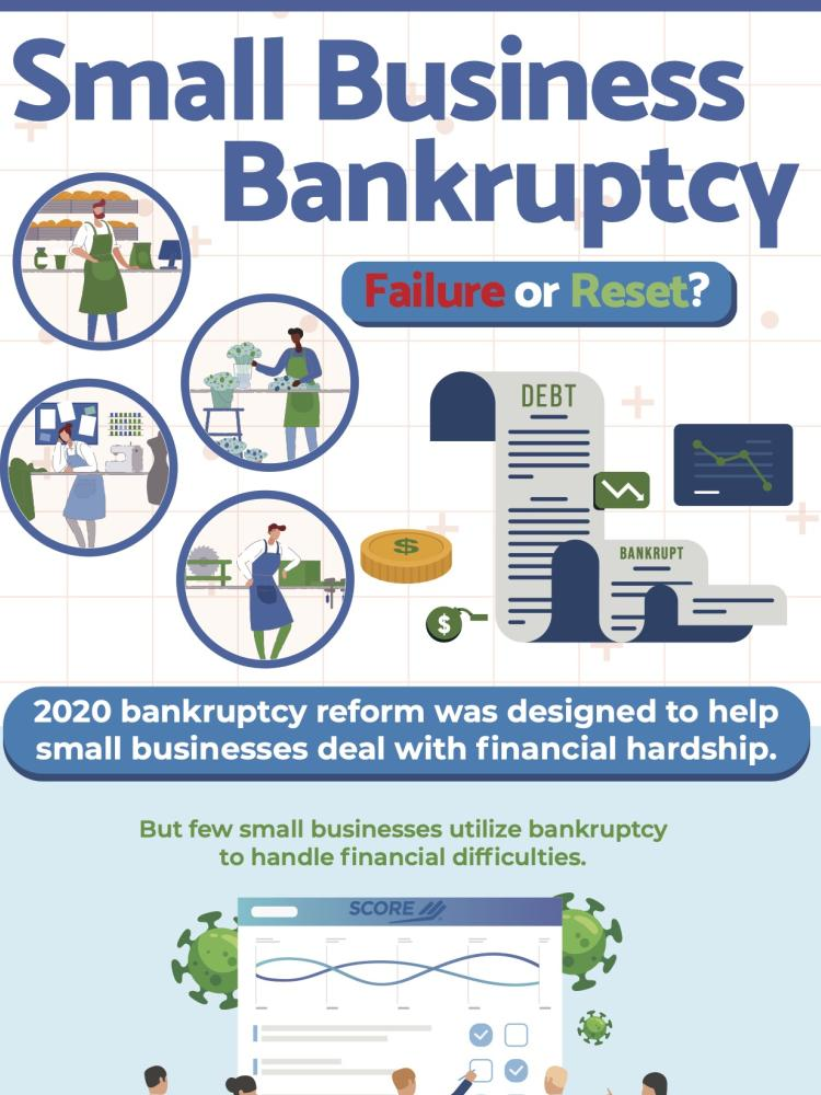 bankruptcy-infographic