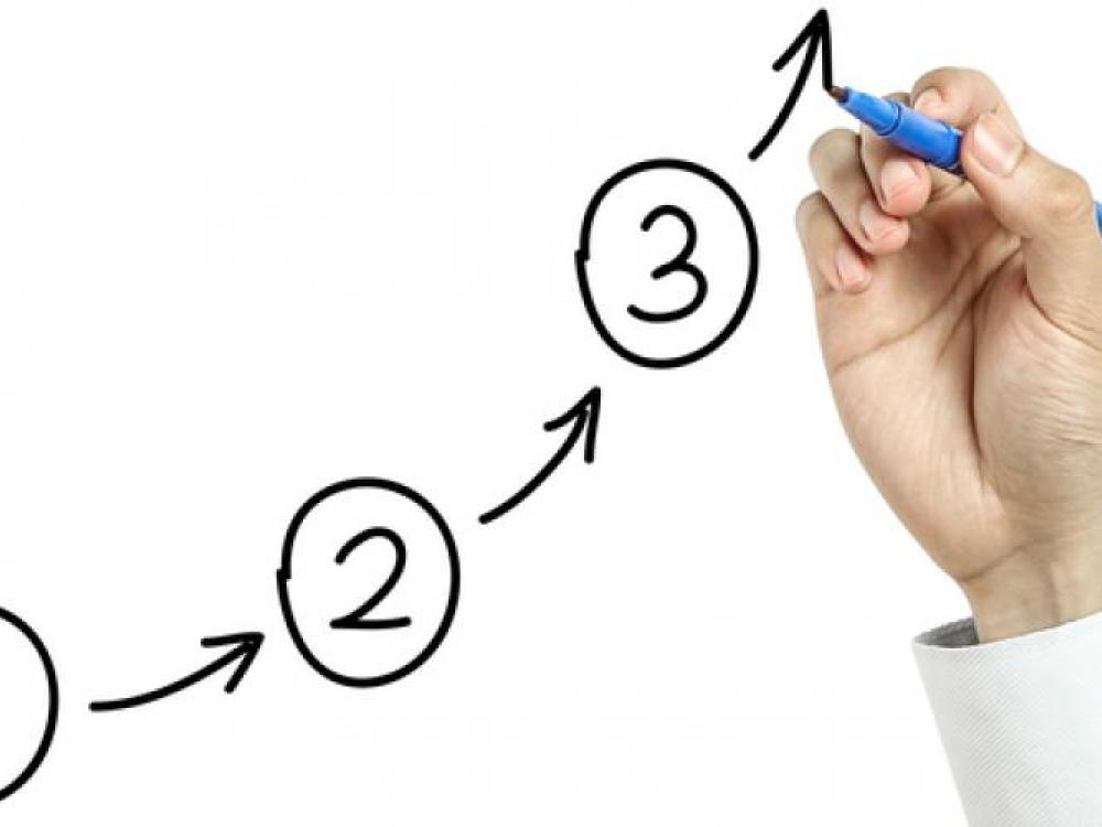 3 Questions You Should Ask Yourself Before Starting a Business
