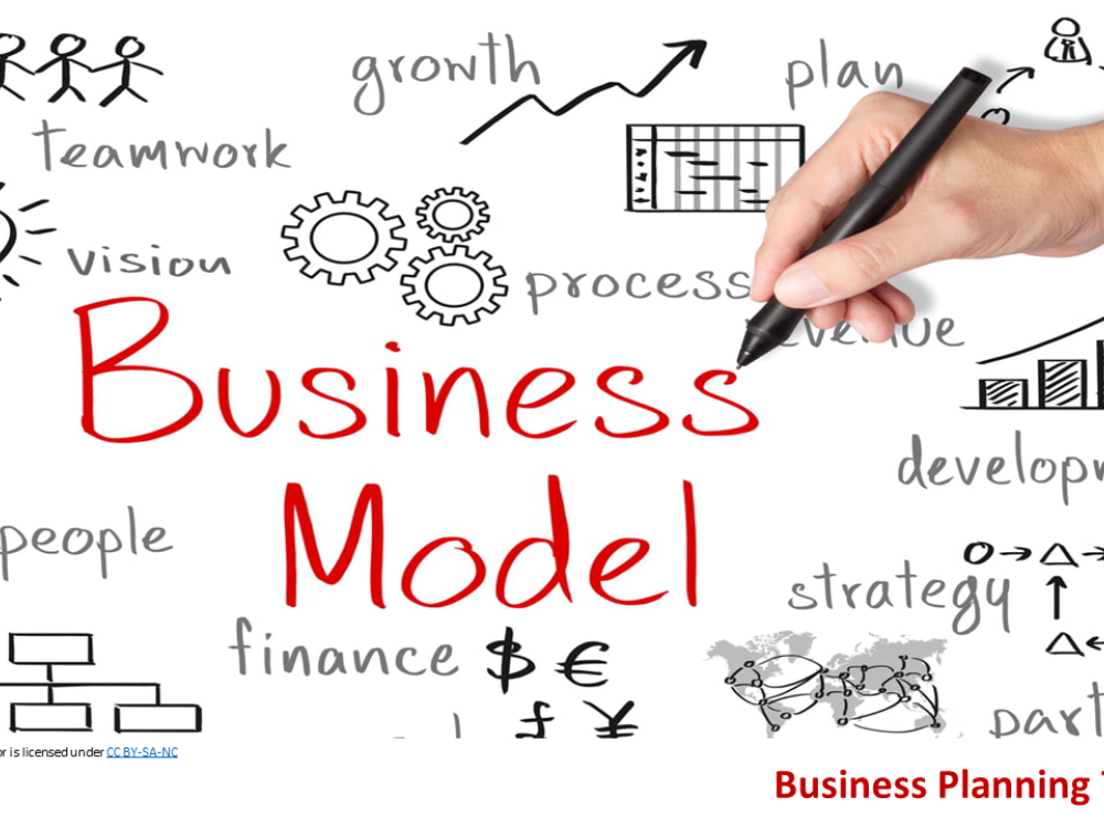 Business Planning Tools - 12/14/2021