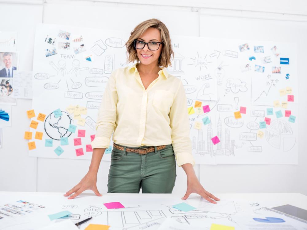 Is Entrepreneurship For You