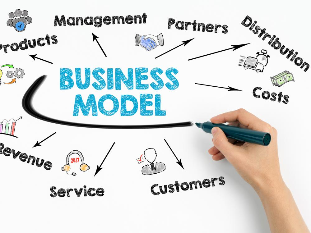 Discovering Your Business Model - Capture More Value for your Business
