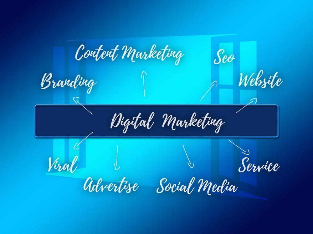 Great, Useful Resources to Help You Keep Up with Digital Marketing News