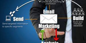 The Power of Email Marketing with Constant Contact
