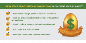 Why Entrepreneurs Should Be Saving for Retirement