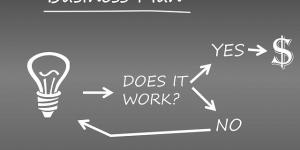 Business Planning -- The Simpler Way