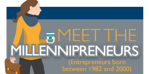 Infographic: Meet the Millennipreneurs