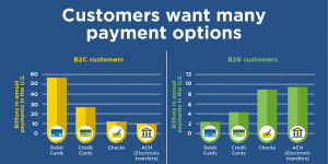 Customer Payment Trends are Changing. Are You?