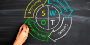 SWOT strengths weaknesses opportunities threats
