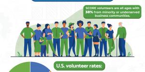 volunteering infographic