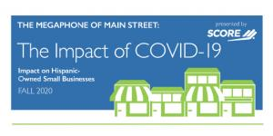 Megaphone Of Main Street: Impact of Covid-19 Infographic #1- Impact on Hispanic-owned Small Businesses