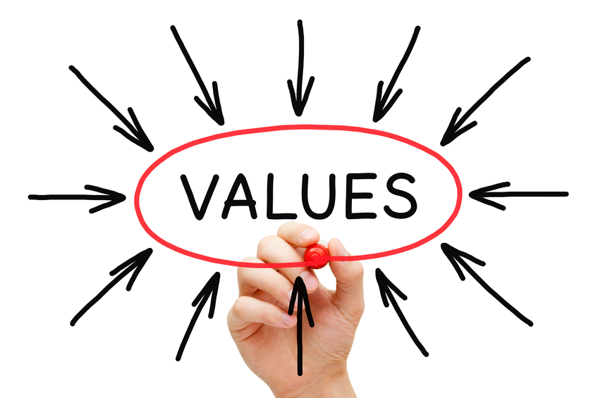 What are Your Business' Values?