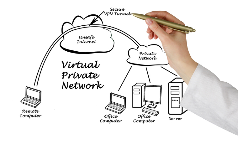 Should Your Small Business Use a Virtual Private Network (VPN)?
