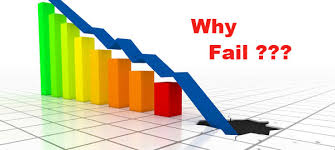 Ten Tips in Ten Minutes - How-To Guide on Failing at your Business