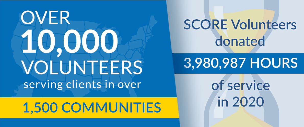 Over 10000 volunteers serving clients in over 1500 communities