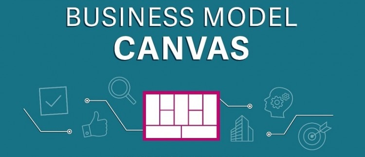 Business Model Canvas - One Page Business Plan
