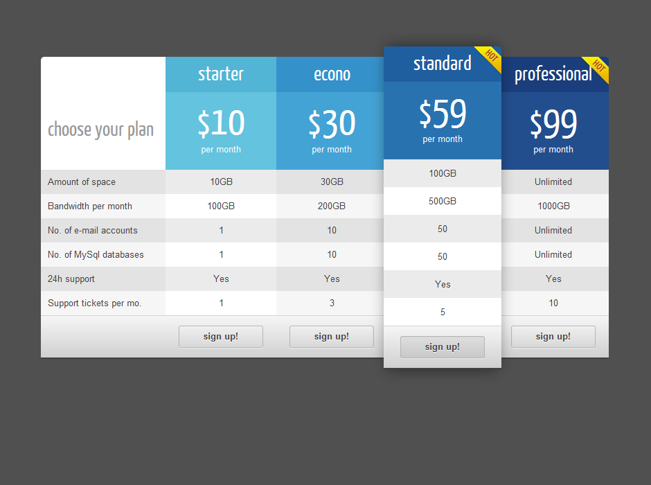 Css price table templates