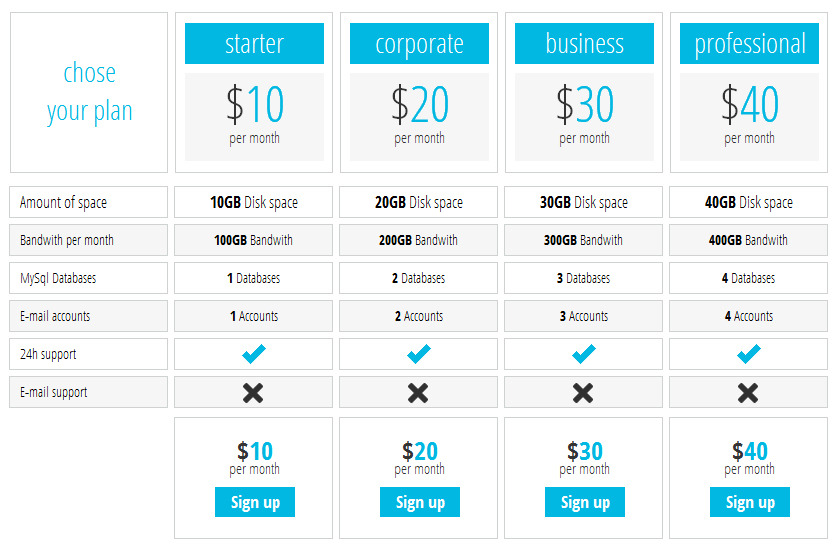 Css price table templates for Table css template