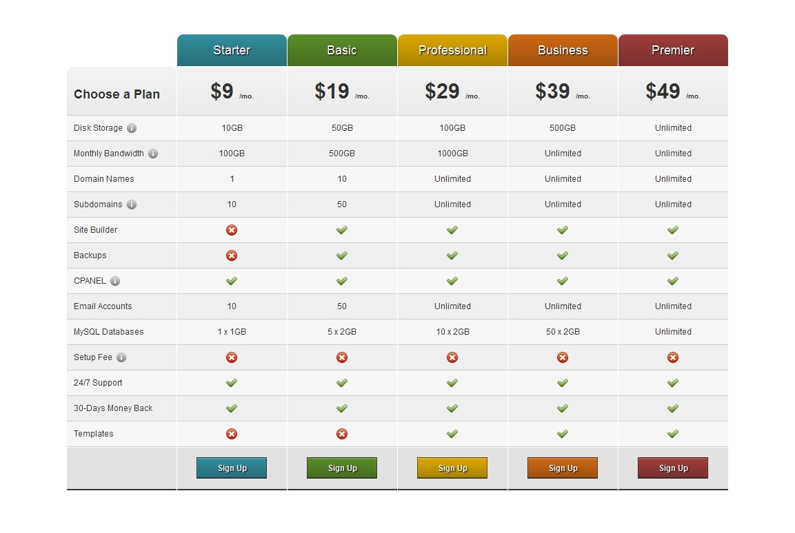 Css price table templates for Table design on word