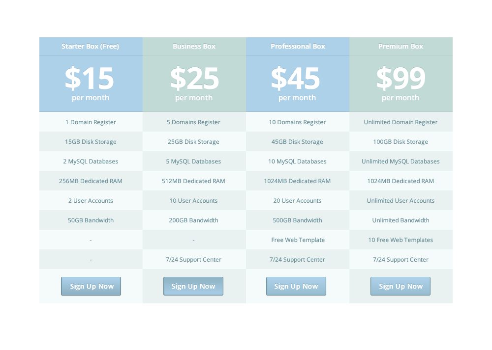 Css price table templates for Table font size css