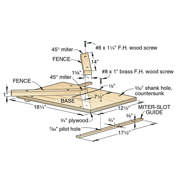 mighty miter sled woodworking plan from wood magazine