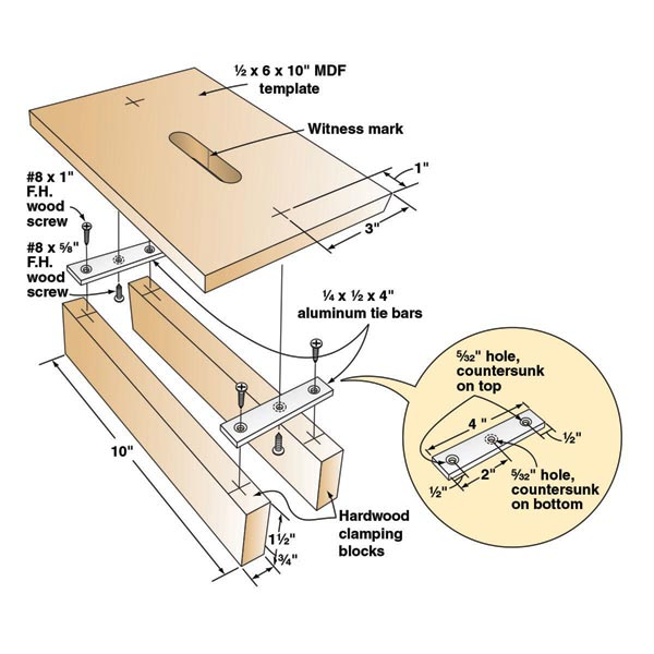 Self-Centering Mortising Jig Woodworking Plan, Workshop & Jigs Jigs & Fixtures Workshop & Jigs $2 Shop Plans