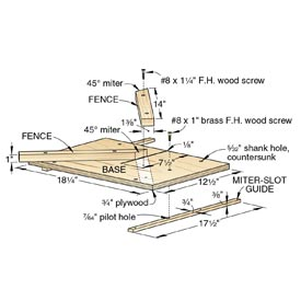 Mighty Miter Sled Downloadable Plan