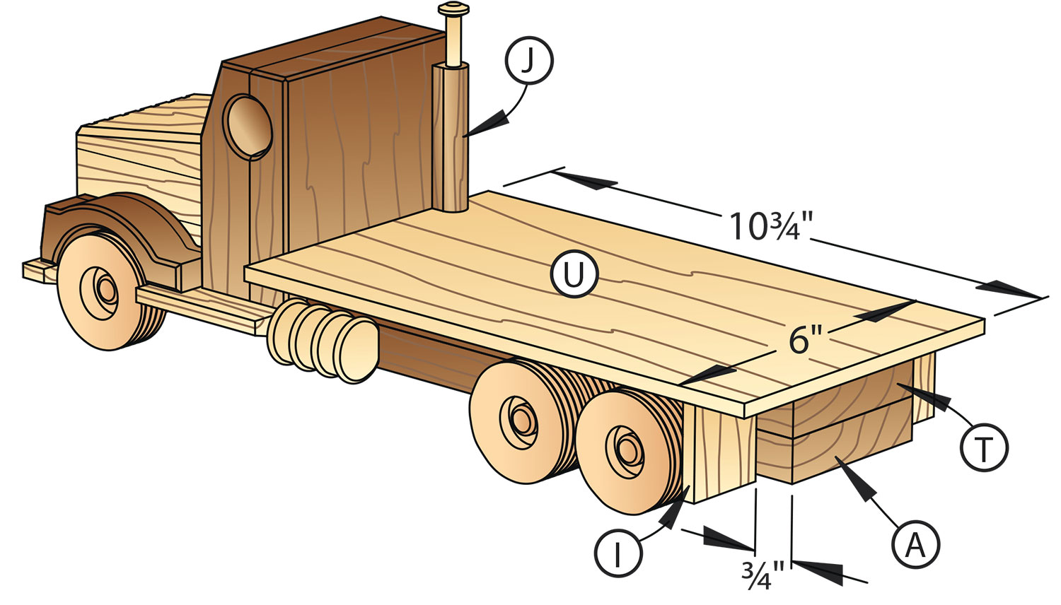 Woodworking Plans Toy Truck : Construction grade concrete truck woodworking plan from
