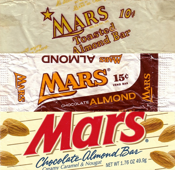 See How Your Favorite Candy Bar Wrappers Evolved Over The
