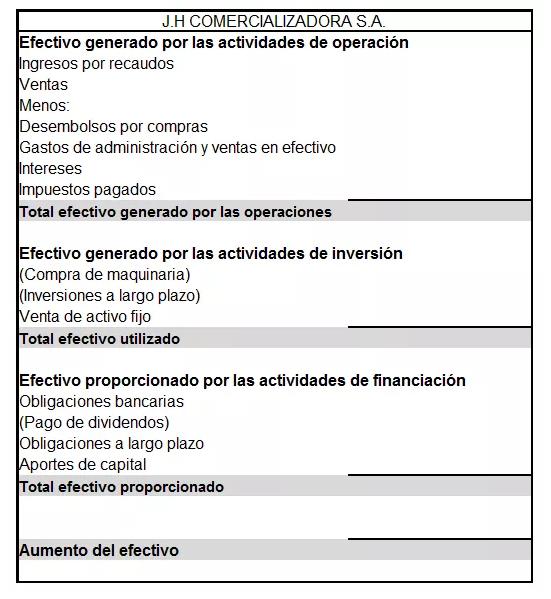 COMO-PREPARAR-UN-ESTADO-DE-FLUJO-1