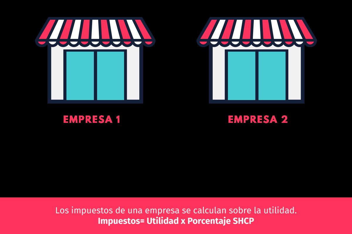 ejemplo-deduccion