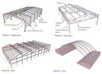 Galpões em estrutura metálica