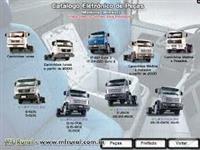 Peças Novas Volkswagen Caminhões e Ônibus