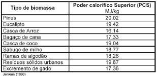 CAVACO DE MADEIRA DE PINUS E EUCALIPTO