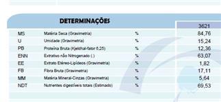 FARELO DE URUCUM - VENDA