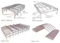 Galpões Prémoldados e Estruturas Metálicas