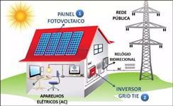 ENERGIA ELÉTRICA SOLAR FOTOVOLTAICA - INSTALAÇÕES