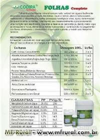 Folhas Completo N.P.K + Micros