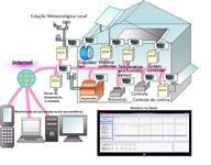 Automação Industrial, Rural, Agronegócio, Estufas, Irrigação automática, Silos, Monitoramento Remoto