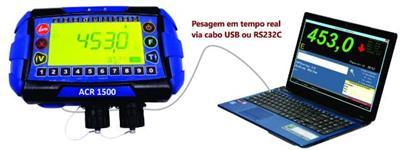 BALANÇA ACR 1500 – BPB085 SMART BALANCE