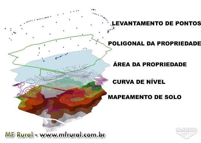 GEORREFERENCIAMENTO DE IMÓVEL RURAL - CERTIFICAÇÃO INCRA