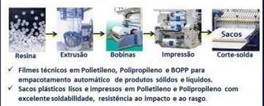 Embalagem Plastica para ração de equinos (30 e 40 Kg) em PE+PE