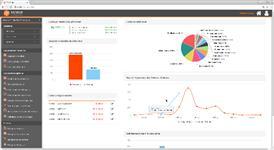 Software Agrícola para Gestão de Fazendas e Rural