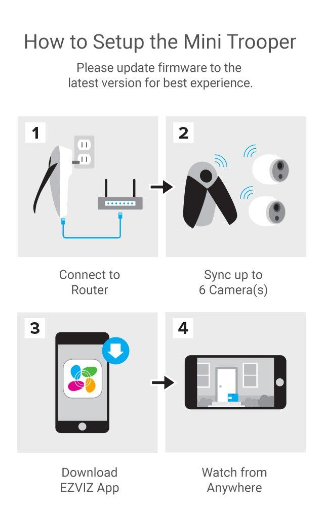 Mini Trooper - EZVIZ Wire-Free Battery Powered Security Camera
