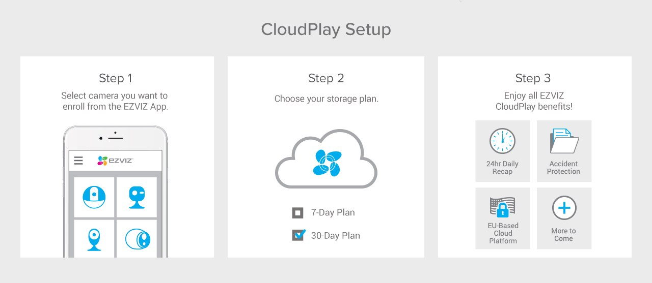 CloudPlay Setup
