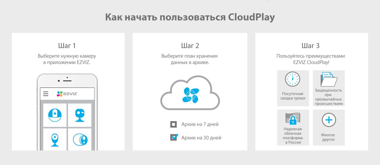 Как начать пользоваться CloudPlay