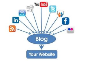 Dental practice management tips - MGE management experts blog