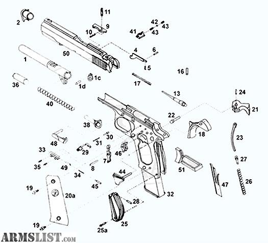 Taurus Pt111 Diagram in addition Irresponsible Gun Owner Of The Day Thomas Self Not Shown as well Mauser Hsc Parts Diagram likewise Search in addition Walther Ppk 380 Parts Diagram. on bersa 380 diagram