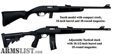 Greenbelt Bowl ⁓ Try These Mossberg 702 Plinkster Stock